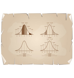set of normal distribution chart on old paper back vector image vector image