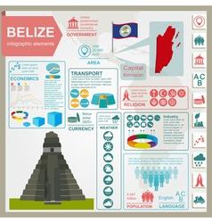 Belize infographics statistical data sights vector