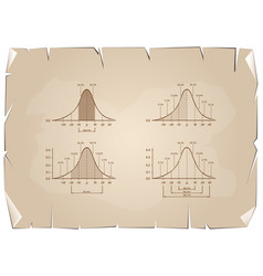 Set of standard deviation chart on old paper backg vector