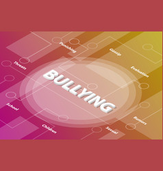 bullying bully words isometric 3d word text vector image