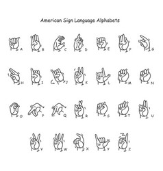 Hand gestures showing a-z letters line icons set vector