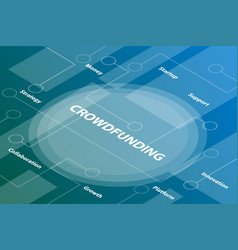 Crowdfunding words isometric 3d word text concept vector