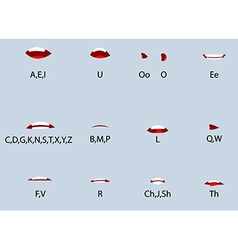 Set of Character Lip Sync vector