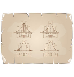 standard deviation diagram graph on old paper back vector image