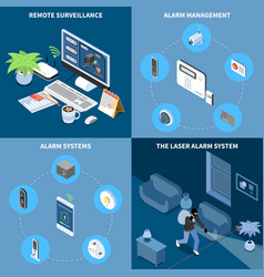 home security 2x2 design concept vector image