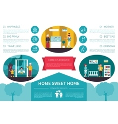 Home Sweet infographic flat vector