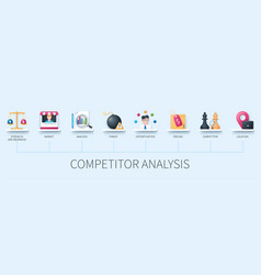 competitor analysis infographic in 3d style vector image