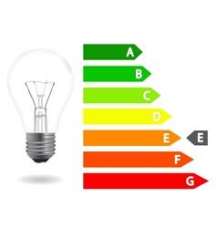 Energy efficiency light bulb vector