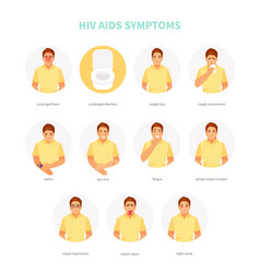 Hiv aids symptoms vector
