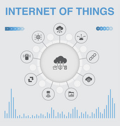 internet things infographic with icons vector image