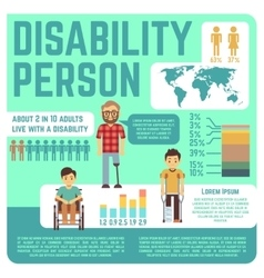 Disabled people medical infographics vector