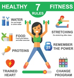 Rules of healthy lifestyle vector image vector image