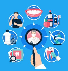 Dental searching round design concept vector