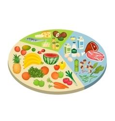 Food circle diagram concept in flat design vector