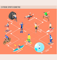extreme sports isometric flowchart vector image