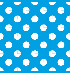 graphs chart statistic pattern seamless blue vector image