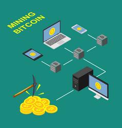 The concept of bitcoin extraction design scheme vector