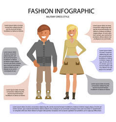 Military dress style infographic vector