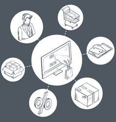 internet shopping process and delivery business vector image