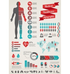 Medical and healthcare infographics vector