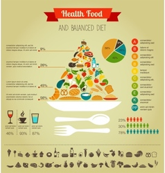 Health food pyramid infographic data and diagram vector image vector image