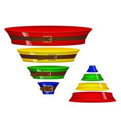 Colored volumetric sales funnel four steps belt vector