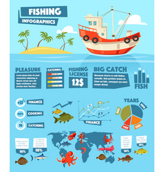 Fishing chart and graph infographics vector