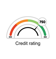 credit score rating manometer vector image