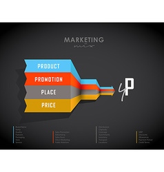 4p strategy business concept marketing infographic vector image