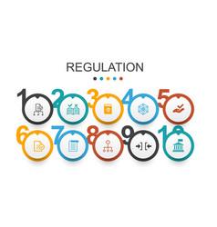 Regulation infographic design template compliance vector