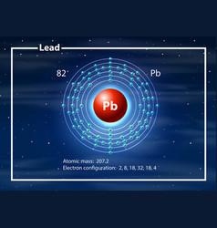 Chemist atom of lead diagram vector