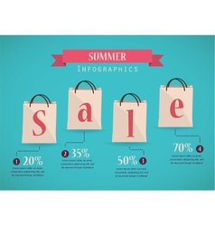 Retro sale infographic with shopping bags vector