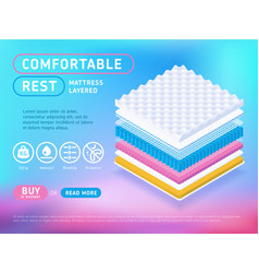 Isometric banner promoting mattress vector