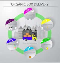 Organic box delivery vector