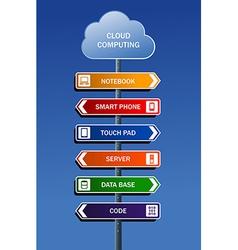 Cloud computing road post vector