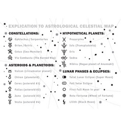explication to astrological celestial map vector image