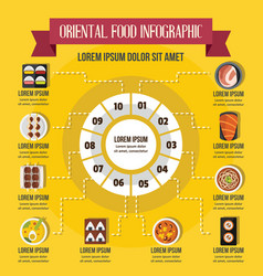 oriental food infographic concept flat style vector image vector image