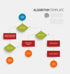 Abstract algorithm template vector