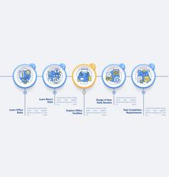 Duties worker infographic template vector