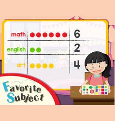 Count favorite subject worksheet vector