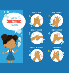 how to wash your hands step poster infographic vector image