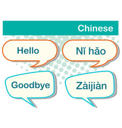 greeting words in chinese language vector image