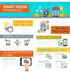 Smart house infographic presentation poster vector image vector image