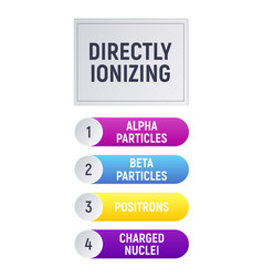 Directly ionizing vector