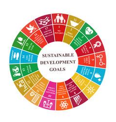 Pie chart showing sustainable development goals vector