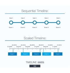 Useful infographic template sequential and scaled vector image