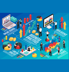 business analyst isometric flowchart vector image