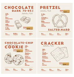 nutrition facts dark chocolate pretzel cookie vector image