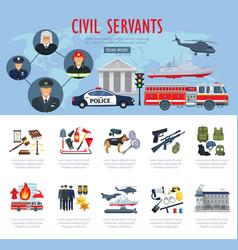 poster civil servants judge police aviation vector image vector image