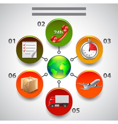 logistics infographics icons in circles around vector image